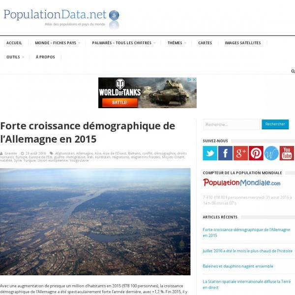 Logo PopulationData.net